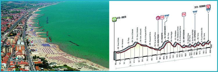 La spiaggia di Civitanova Marche e il percorso della